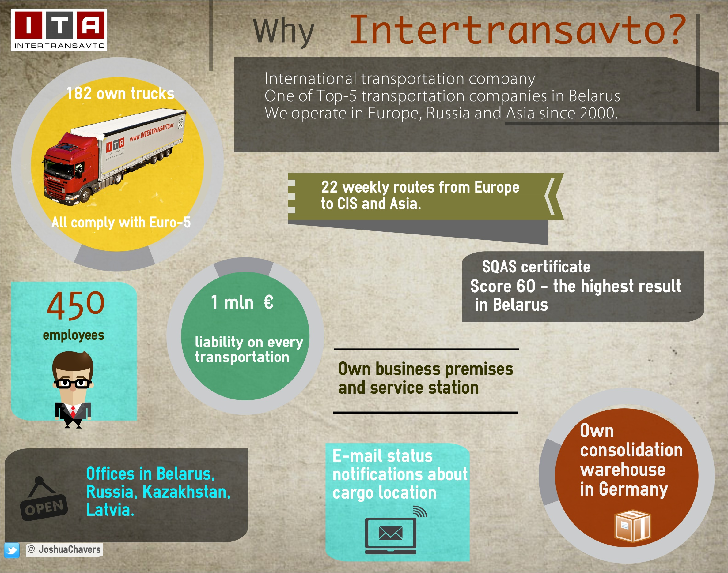 advantages_intertransavto